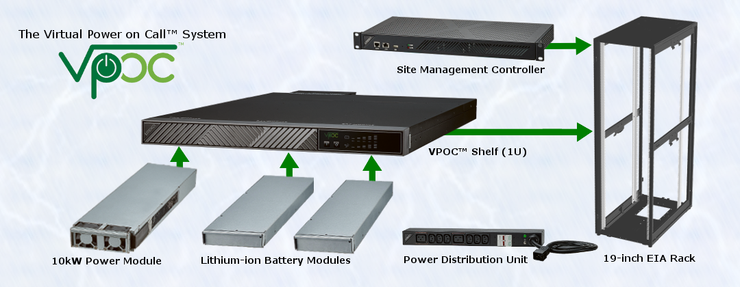 The Complete VPOC ™ 10kW Backup Power Solution by Lite-On Power System Solutions